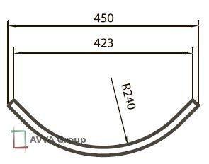 radius5